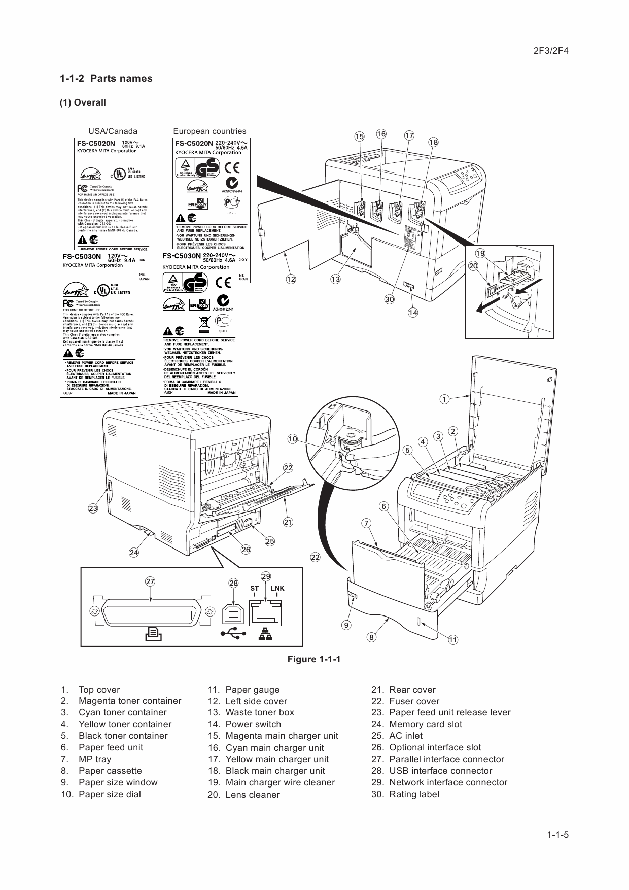 KYOCERA ColorLaserPrinter FS-C5020N C5030N Parts and Service Manual-2